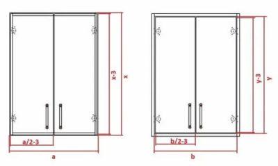 как рассчитать фасады для кухни