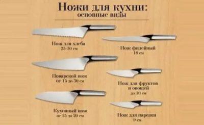 какой нож для чего