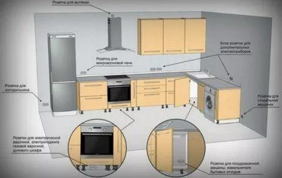 розетки на кухне как расположить