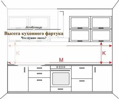 на какой высоте делать фартук на кухне
