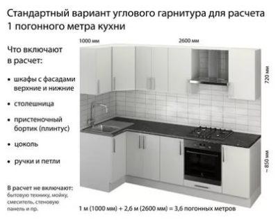 погонный метр кухни это сколько